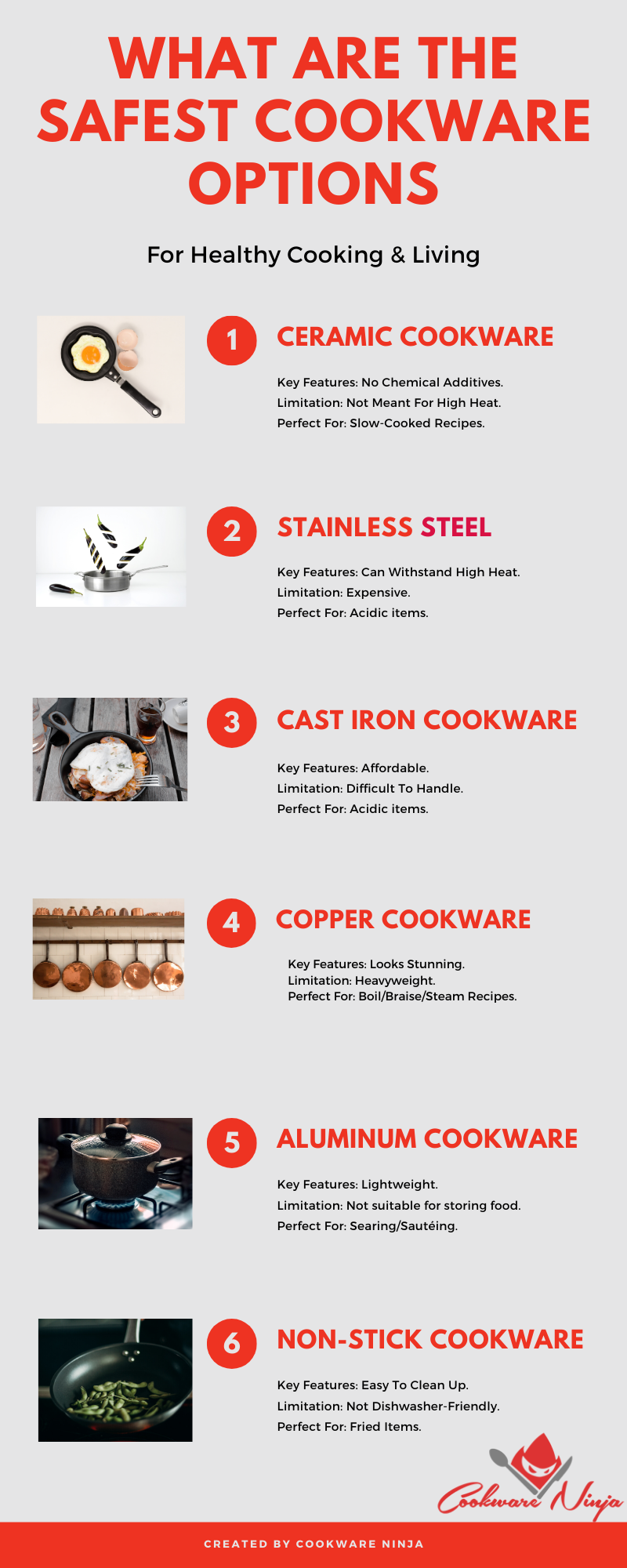 Healthiest Cookware Infographic